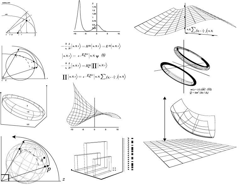 Equations and graphs wireframe illustration set